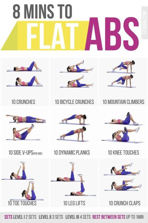 Poster 8 minute abs