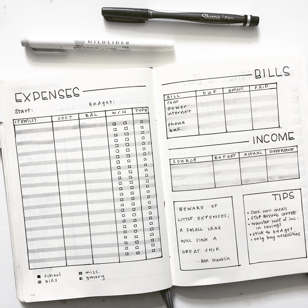Spending Log Inspiration for you BuJo. Get organized and conquer your day with 15 BULLET JOURNAL PAGES To Help You Finally Adults. Focus on your health, creating better habits, and living your best life with a bunch of ideas on how to better manage and organize your daily life with a Bujo #Bujo #BulletJournal #bulletjournalideas #bulletjournalinspiration