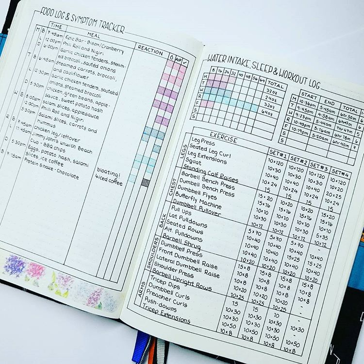Fitness and Wellness Bullet Journal Tracker. Get organized and conquer your day with 15 BULLET JOURNAL PAGES To Help You Finally Adults. Focus on your health, creating better habits, and living your best life with a bunch of ideas on how to better manage and organize your daily life with a Bujo #Bujo #BulletJournal #bulletjournalideas #bulletjournalinspiration
