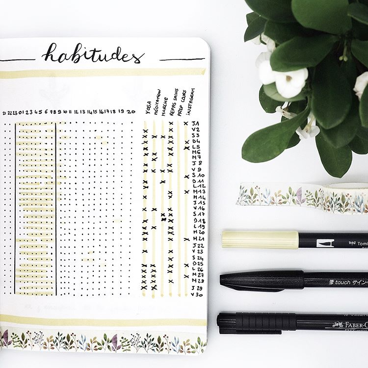 Looking for awesome habit tracker ideas for your bullet journal? Click through to find 15 amazing habit tracker bullet journal ideas! ⎜habit tracker bullet journal layout, habit tracker layout, bujo habit tracker #bujo #bulletjournal #habittracker #bulletjournalideas