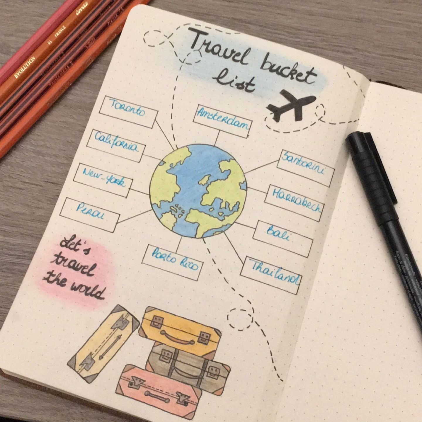 16 Bullet Journal Travel Page Ideas To Inspire Some Serious Wanderlust Thefab20s
