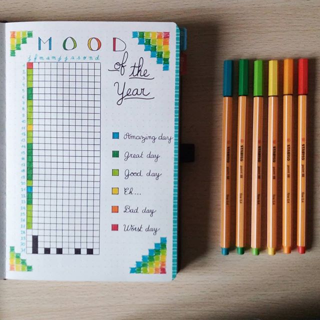 Bujo inspiration to track your emotions daily. DIY these year and monthly BULLET JOURNAL MOOD TRACKER examples. Catch patterns of depression or keep the running steak of happy with creative, simple, minimalist spreads. Year in pixels and alternatives, flower, circle, mandala, cactus, giraffe, turtle, mosaic, tree, bubble, flag, coffee cup, tetris, donut, gumball machine, balloon, faces, and more! Great ideas to add to your collection! #bulletjournal #bujo