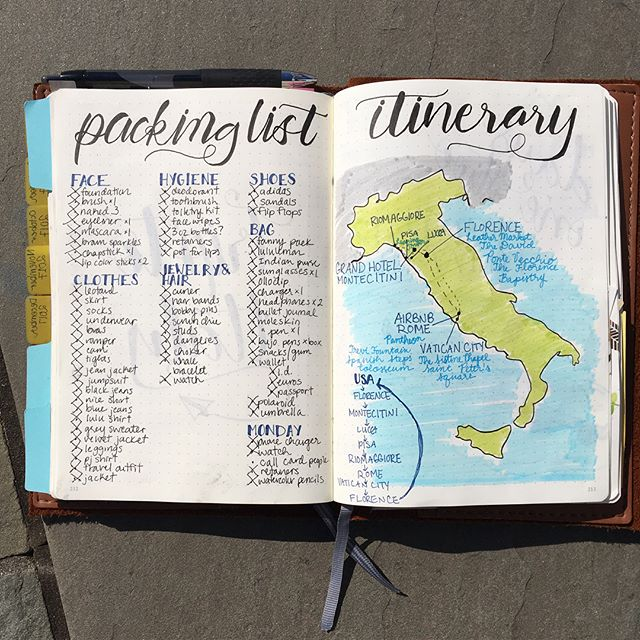 10 Bullet Journal Travel Page Ideas To Inspire Some Serious