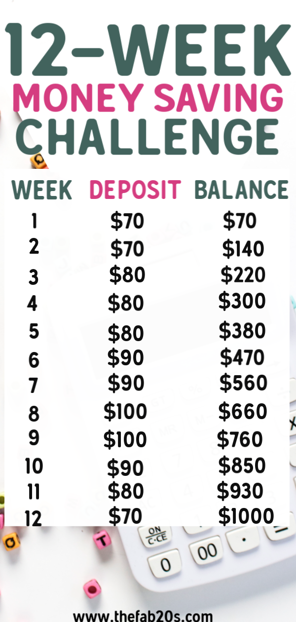 Easy Money-Saving Challenge! 12-week money challenge to save $1000 quickly and painlessly. This short term challenge is easy for anyone to follow and will help you save for a vacation or even build up your emergency fund #money #moneychallenge #moneysavingchallenge #savemoney