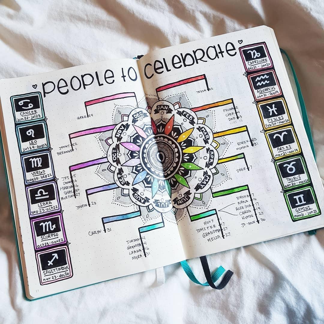 Astrology-inspired-bullet-journal-birthday-tracker