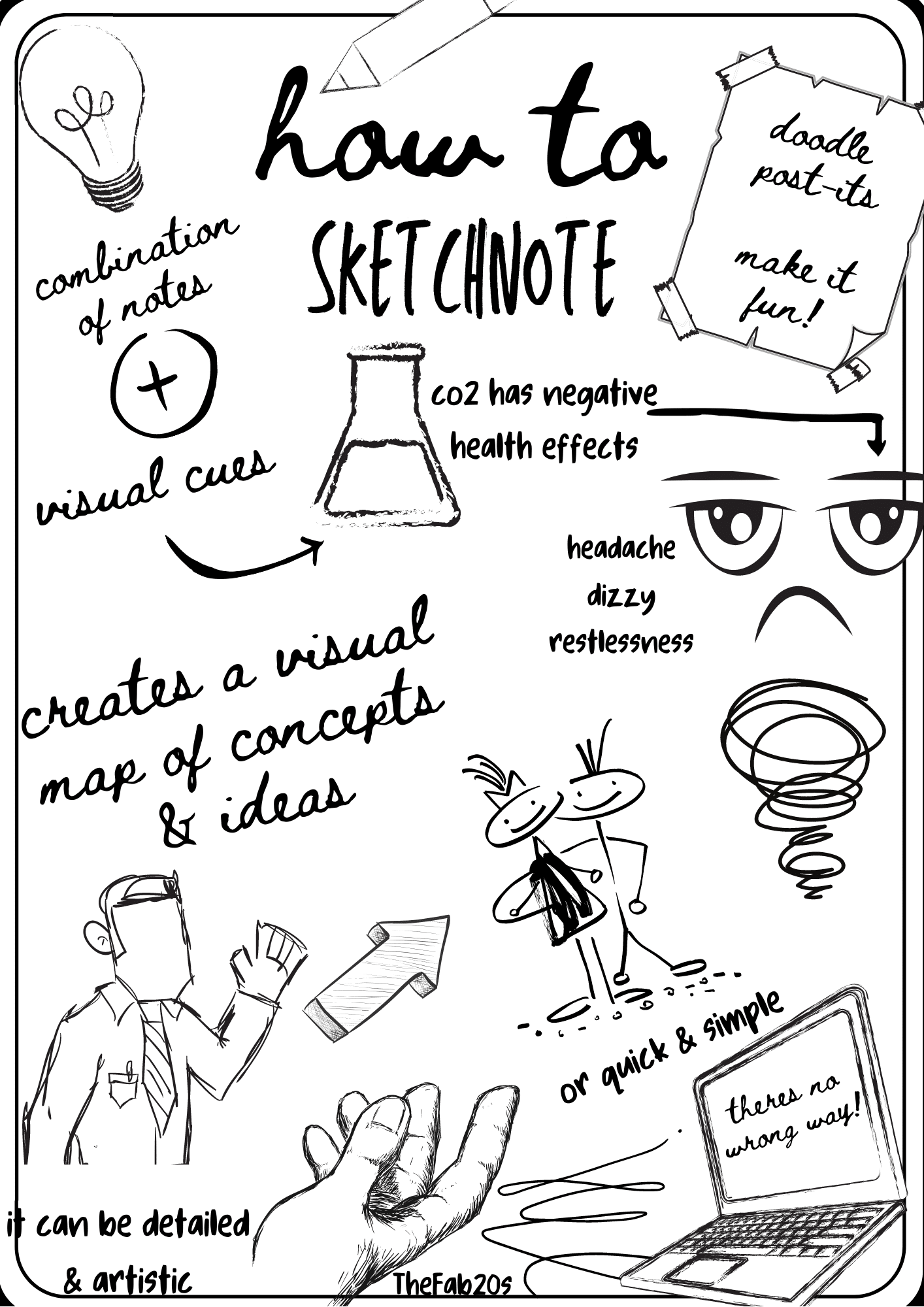 How To Sketchnote for beginners